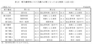 03_参考3