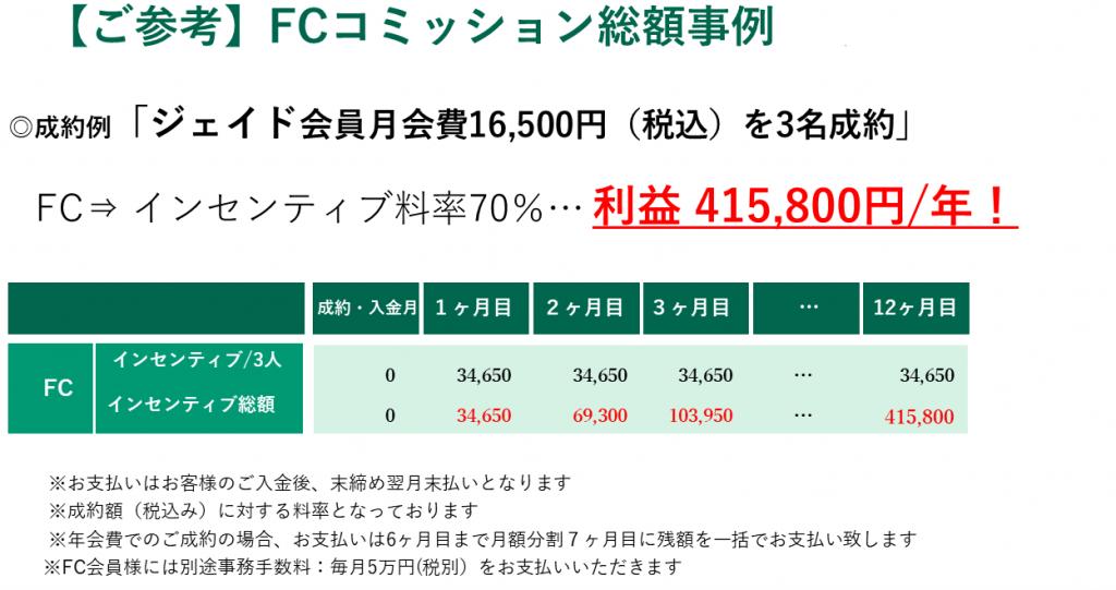 FC画像2